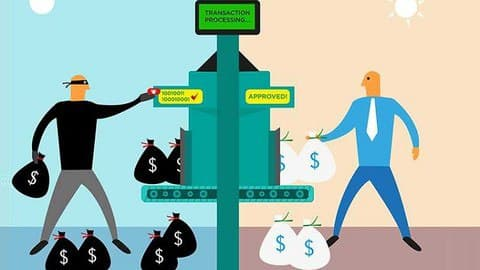 Udemy Money Laundering course